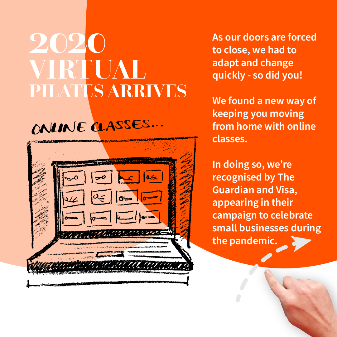 2020 Virtual Pilates Arrives
