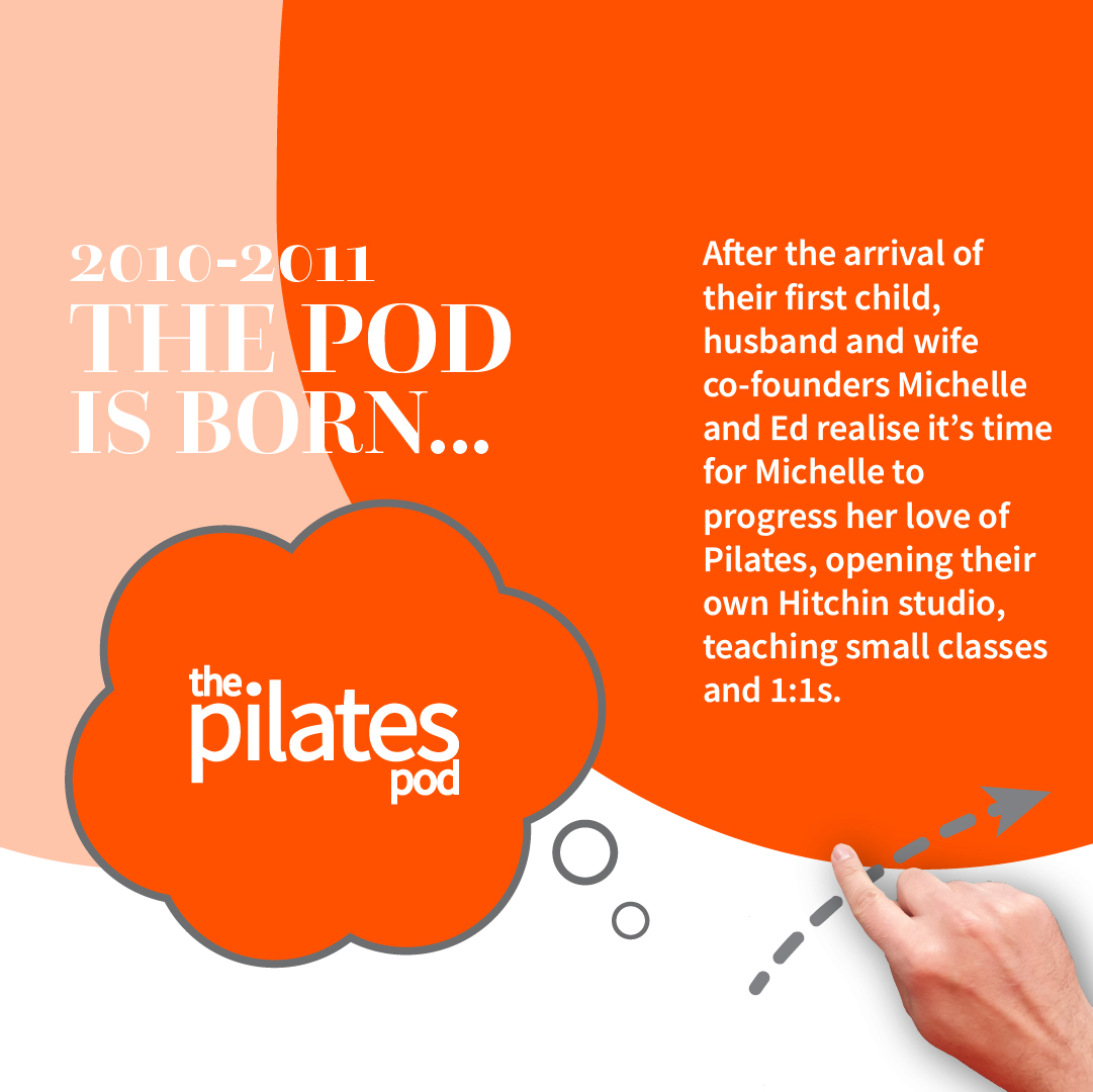 The Pilates Pod in Hitchin is Born