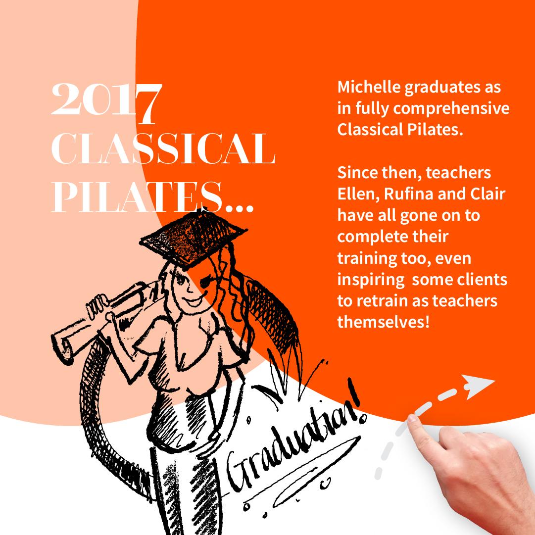 2017 - Classical Pilates